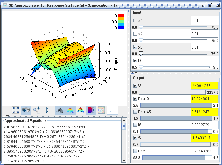 3D Approximation Viewer
